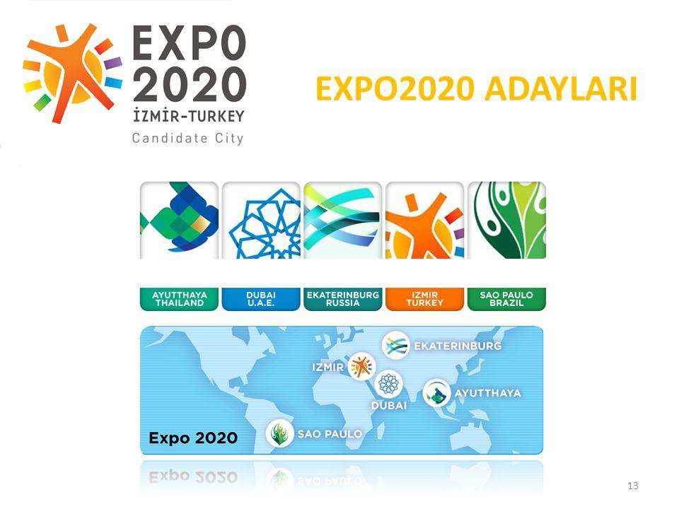 EXPO2020 ADAYLARI 13
