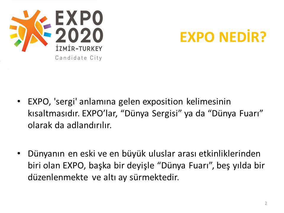 EXPO NEDİR.EXPO, sergi anlamına gelen exposition kelimesinin kısaltmasıdır.