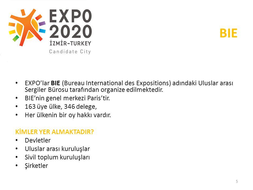 BIE EXPO'lar BIE (Bureau International des Expositions) adındaki Uluslar arası Sergiler Bürosu tarafından organize edilmektedir.