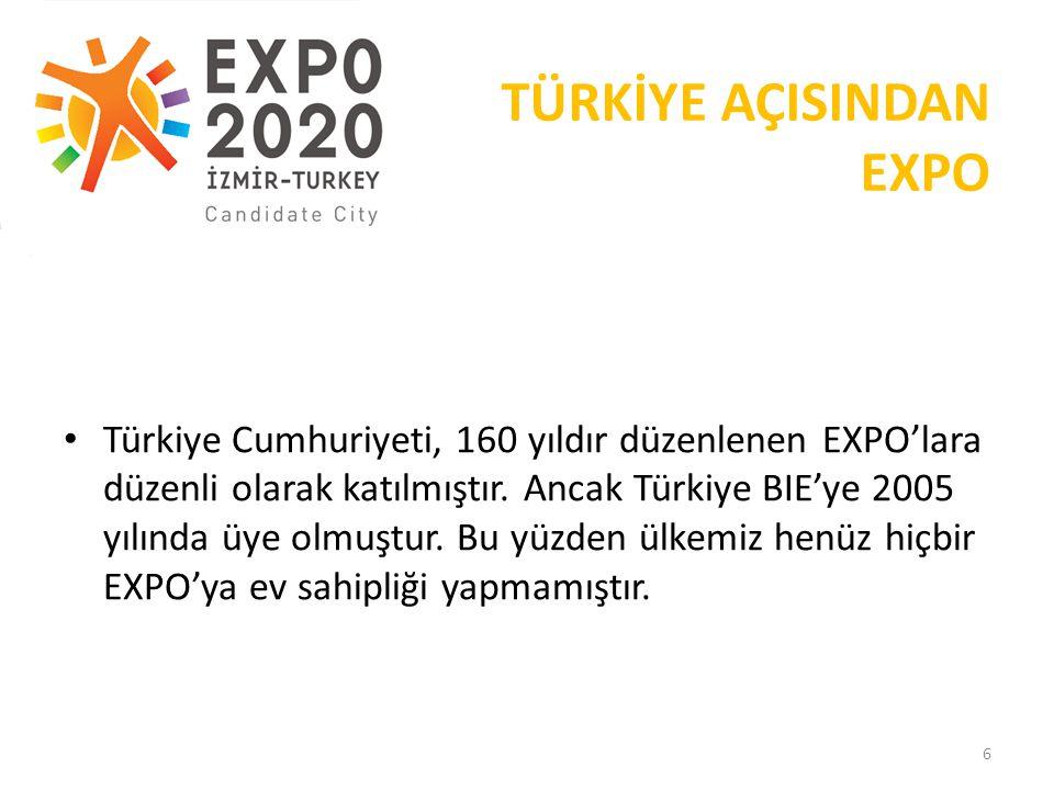 EXPO 2020 Adaylık Süreci 7 Adaylık mektubunun teslimi 2.