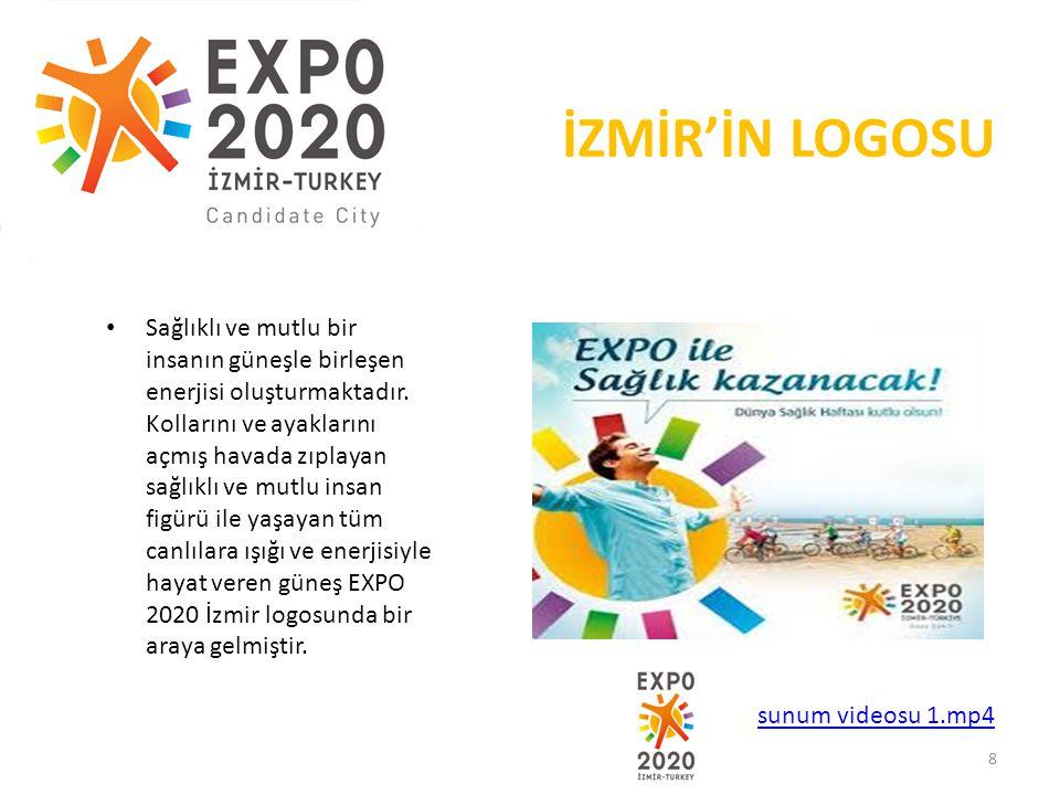 İZKA'NIN AMACI Demokratik ve katılımcı bir anlayışla Yerel paydaşlar ve merkezi yönetim arasındaki işbirliğini geliştirerek Kaynakların yerinde ve etkin kullanımını sağlamak İzmir'in rekabet edebilirliliğini arttırmak Bölgesel gelişmişlik farklarını azaltmak 19