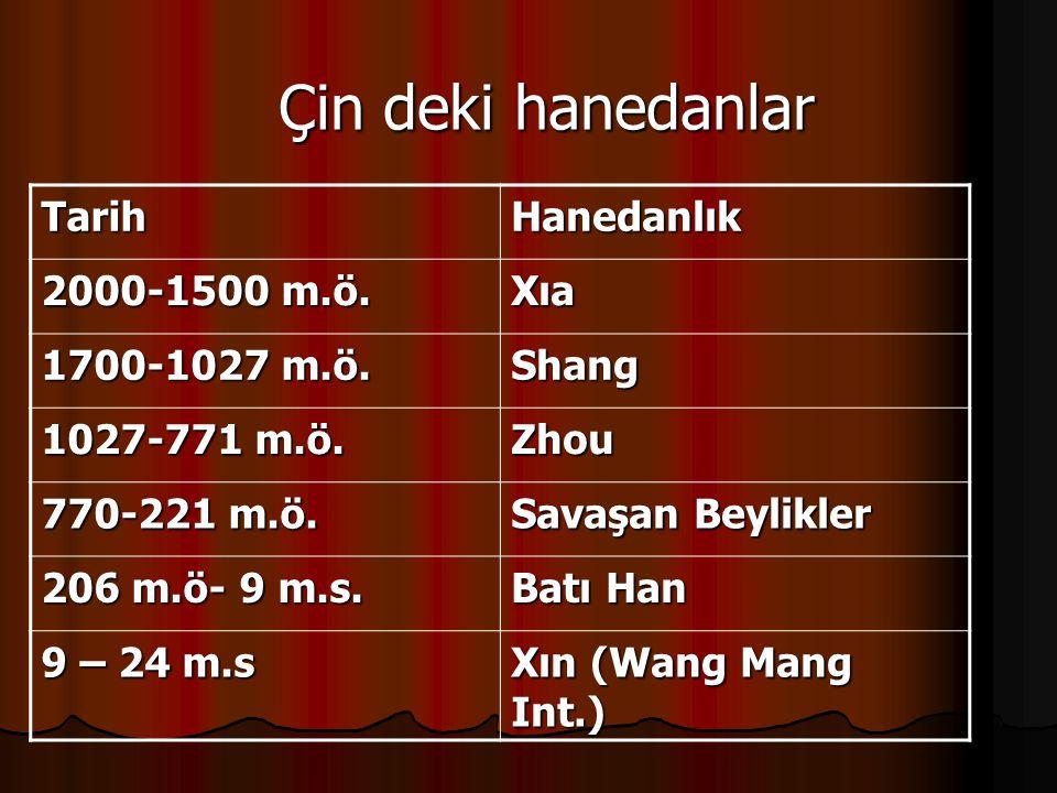 TarihHanedanlık 25-220 Doğu Han 220-280 Üç Krallık 265-316 Batı Jin 317-420 Doğu Çin 420-588 Güney-Kuzey Hanedan 581-617Sui