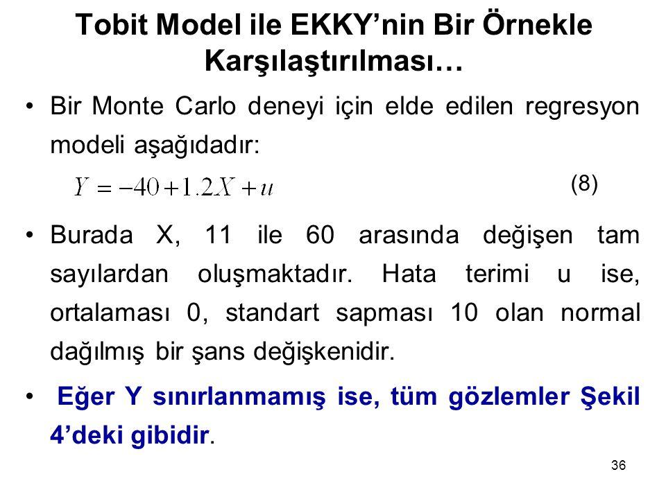 36 Tobit Model ile EKKY'nin Bir Örnekle Karşılaştırılması… Bir Monte Carlo deneyi için elde edilen regresyon modeli aşağıdadır: Burada X, 11 ile 60 ar