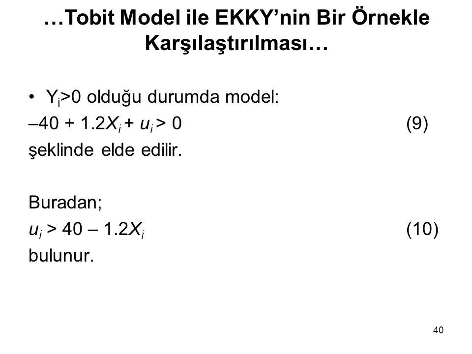 40 Y i >0 olduğu durumda model: –40 + 1.2X i + u i > 0 (9) şeklinde elde edilir. Buradan; u i > 40 – 1.2X i (10) bulunur. …Tobit Model ile EKKY'nin Bi