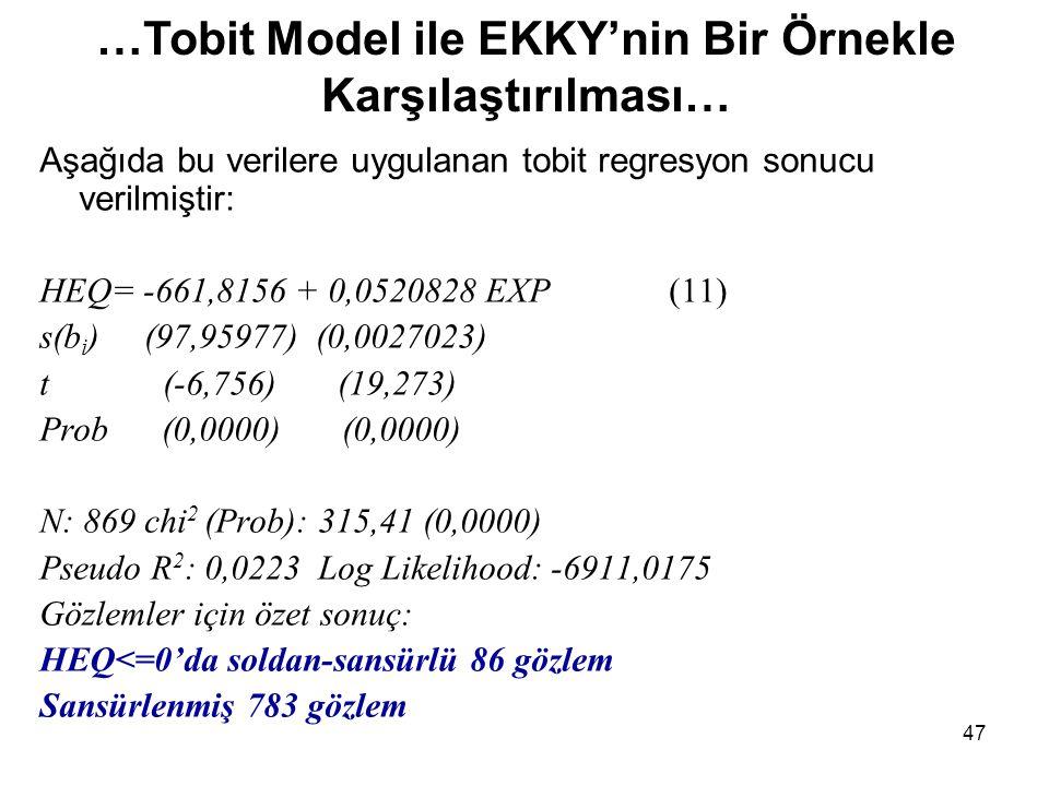 47 Aşağıda bu verilere uygulanan tobit regresyon sonucu verilmiştir: HEQ= -661,8156 + 0,0520828 EXP(11) s(b i ) (97,95977) (0,0027023) t (-6,756) (19,
