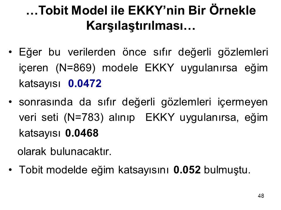 48 Eğer bu verilerden önce sıfır değerli gözlemleri içeren (N=869) modele EKKY uygulanırsa eğim katsayısı 0.0472 sonrasında da sıfır değerli gözlemler