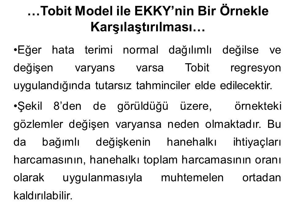 Eğer hata terimi normal dağılımlı değilse ve değişen varyans varsa Tobit regresyon uygulandığında tutarsız tahminciler elde edilecektir. Şekil 8'den d