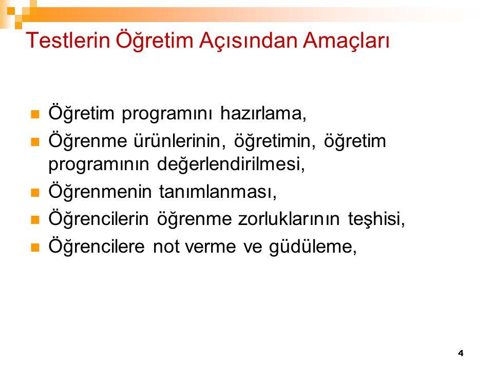 25 Maddelerin Gözden Geçirilmesi (Redaksiyon) Soru yazarı Türk dili uzmanı Ölçme ve değerlendirme uzmanı Program geliştirme uzmanı Psikolog ve Konu alanı uzmanı bulunmalıdır.