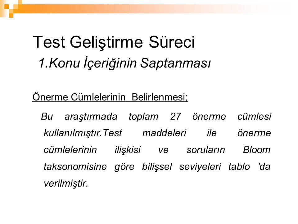 Test Geliştirme Süreci 1.Konu İçeriğinin Saptanması Önerme Cümlelerinin Belirlenmesi; Bu araştırmada toplam 27 önerme cümlesi kullanılmıştır.Test madd