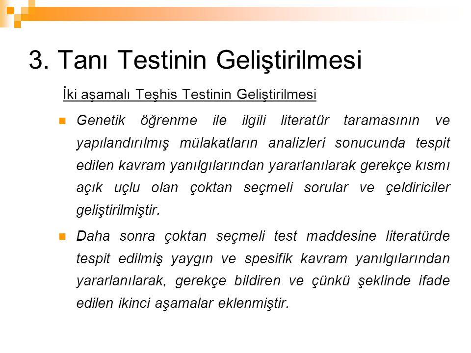 3. Tanı Testinin Geliştirilmesi İki aşamalı Teşhis Testinin Geliştirilmesi Genetik öğrenme ile ilgili literatür taramasının ve yapılandırılmış mülakat