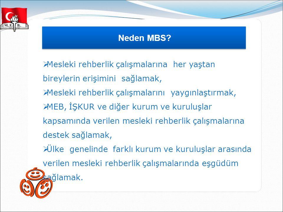 Mesleki Rehberlik Hizmetlerinde Türkiye Boyutu MBS'de YER ALAN ÖLÇME ARAÇLARINI NASIL DOLDURABİLİRiM.