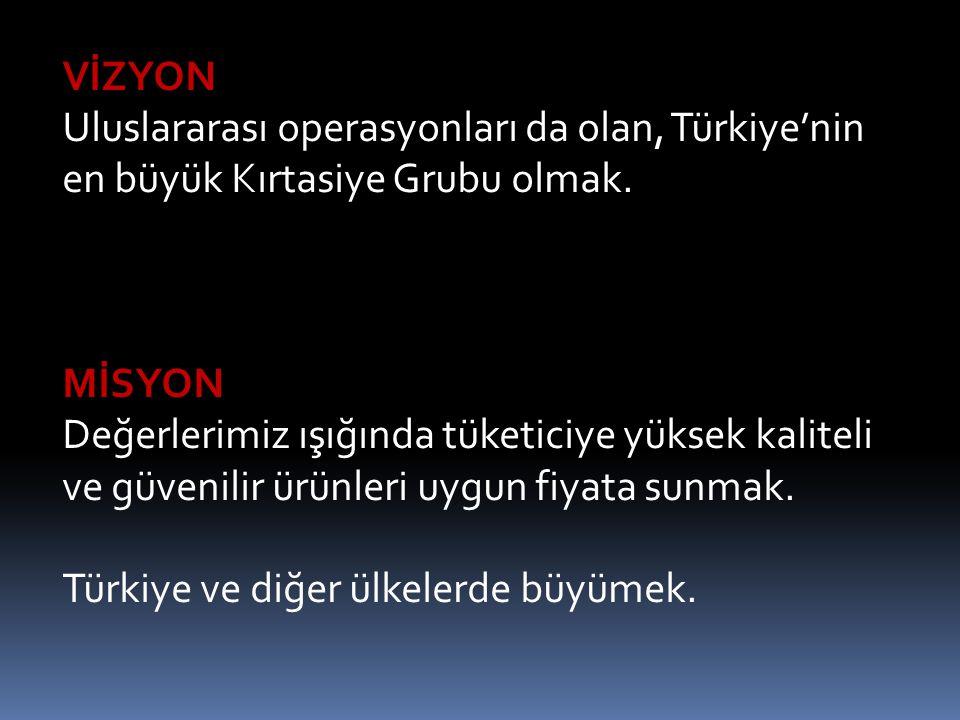 VİZYON Uluslararası operasyonları da olan, Türkiye'nin en büyük Kırtasiye Grubu olmak. MİSYON Değerlerimiz ışığında tüketiciye yüksek kaliteli ve güve