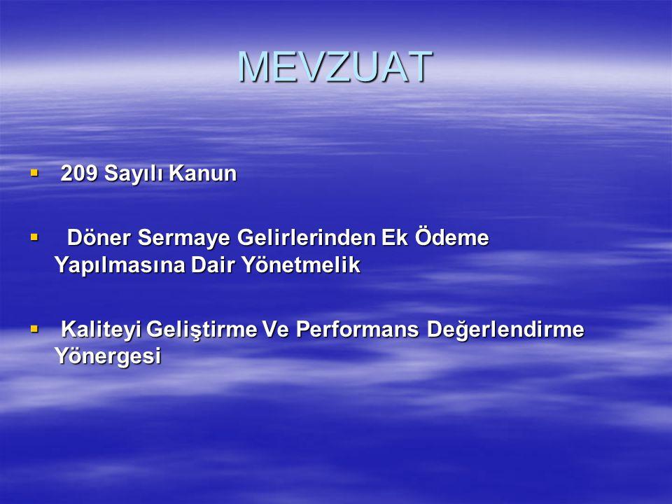 UYGULAMALAR  Daire Başkanlığı Web Sayfası  Yeni Performans Takip Sistemi (2.ve 3.