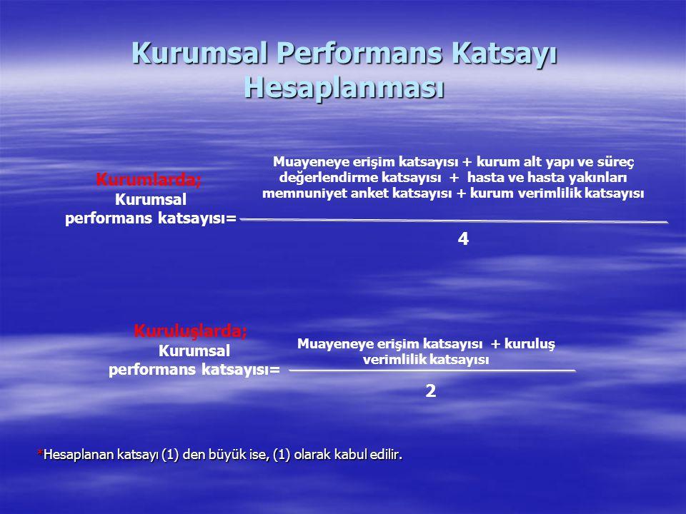 Kurumsal Performans Katsayı Hesaplanması *Hesaplanan katsayı (1) den büyük ise, (1) olarak kabul edilir. Kurumsal performans katsayısı= Muayeneye eriş