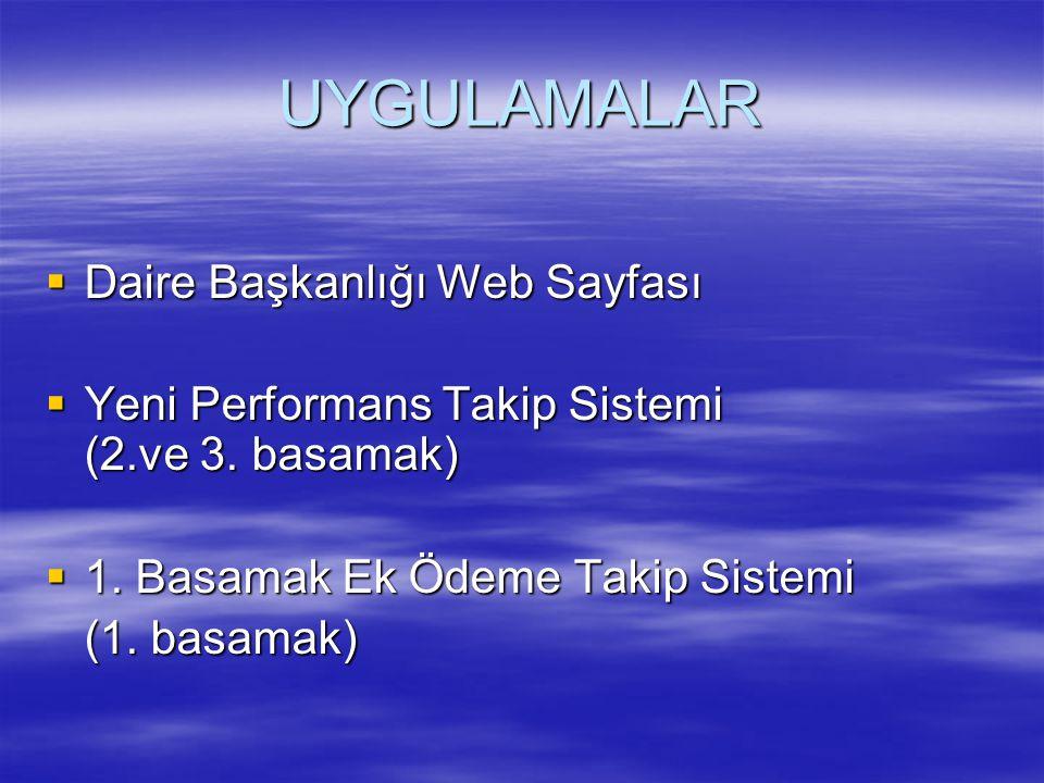 UYGULAMALAR  Daire Başkanlığı Web Sayfası  Yeni Performans Takip Sistemi (2.ve 3. basamak)  1. Basamak Ek Ödeme Takip Sistemi (1. basamak)