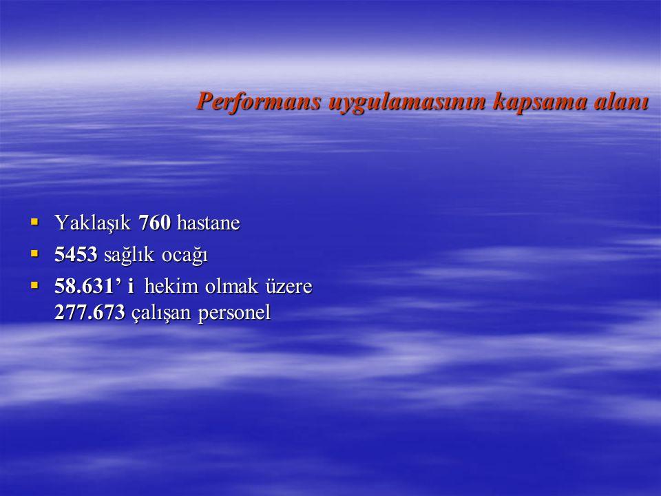 Performans uygulamasının kapsama alanı  Yaklaşık 760 hastane  5453 sağlık ocağı  58.631' i hekim olmak üzere 277.673 çalışan personel