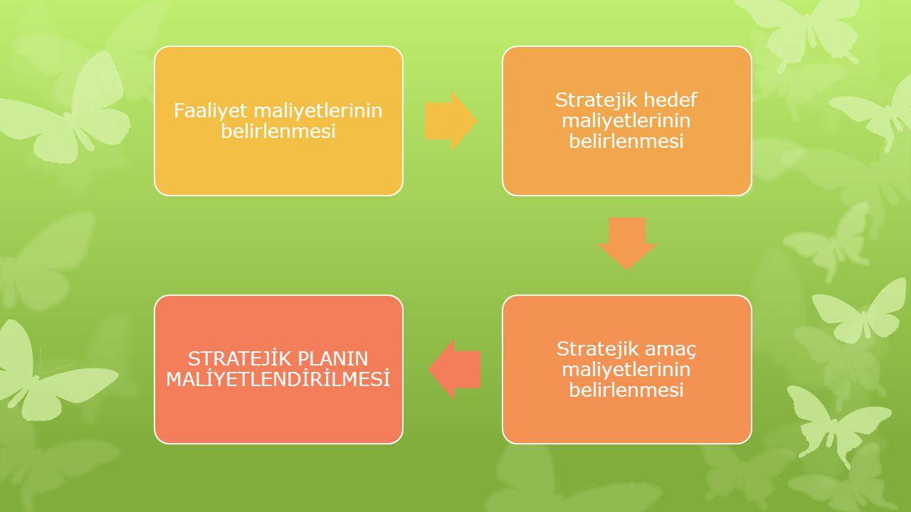 Faaliyet maliyetlerinin belirlenmesi Stratejik hedef maliyetlerinin belirlenmesi Stratejik amaç maliyetlerinin belirlenmesi STRATEJİK PLANIN MALİYETLE