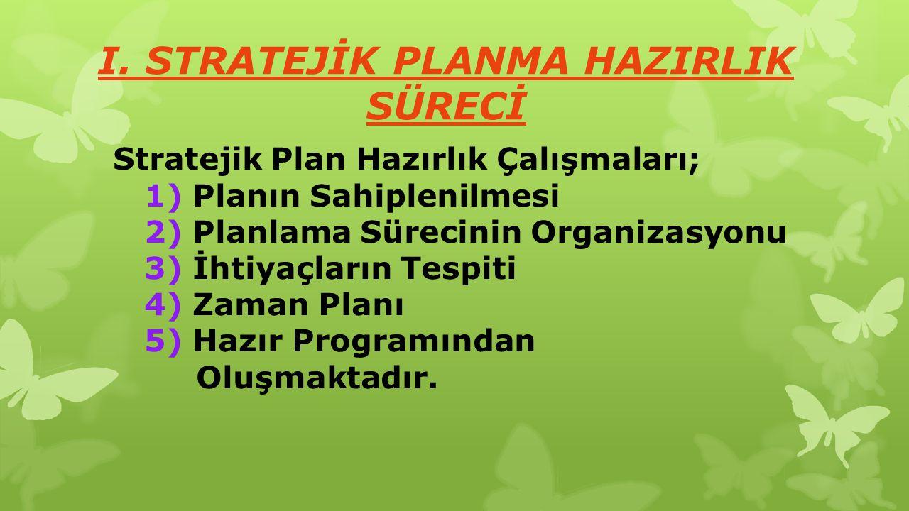 I. STRATEJİK PLANMA HAZIRLIK SÜRECİ Stratejik Plan Hazırlık Çalışmaları; 1) Planın Sahiplenilmesi 2) Planlama Sürecinin Organizasyonu 3) İhtiyaçların