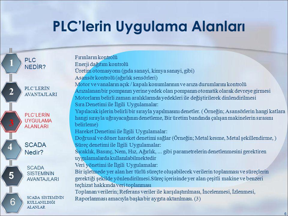 PLC'lerin Uygulama Alanları 1 3 4 PLC NEDİR.