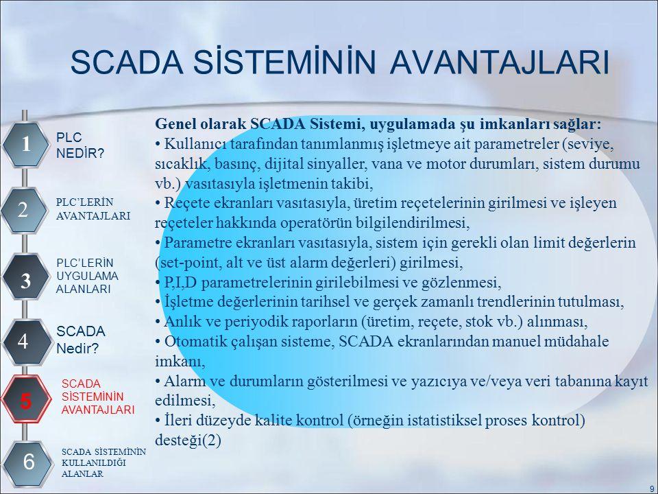 SCADA SİSTEMİNİN AVANTAJLARI 1 3 PLC NEDİR.