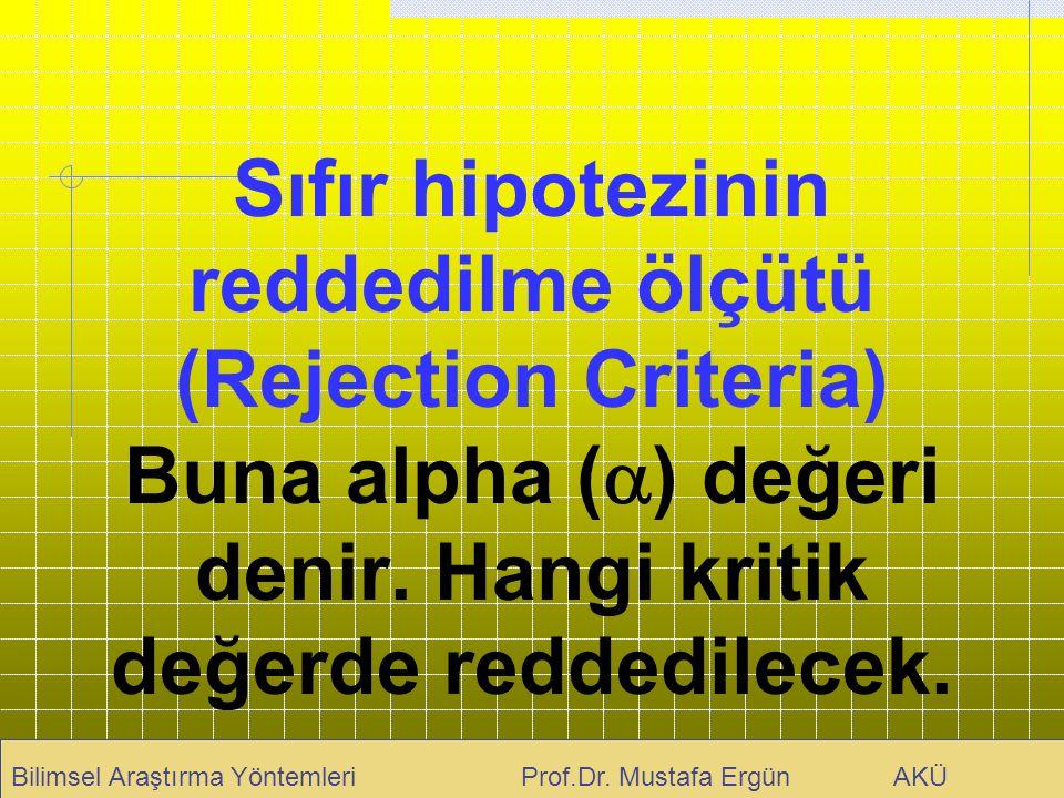 Sıfır hipotezinin reddedilme ölçütü (Rejection Criteria) Buna alpha (  ) değeri denir. Hangi kritik değerde reddedilecek. Bilimsel Araştırma Yöntemle