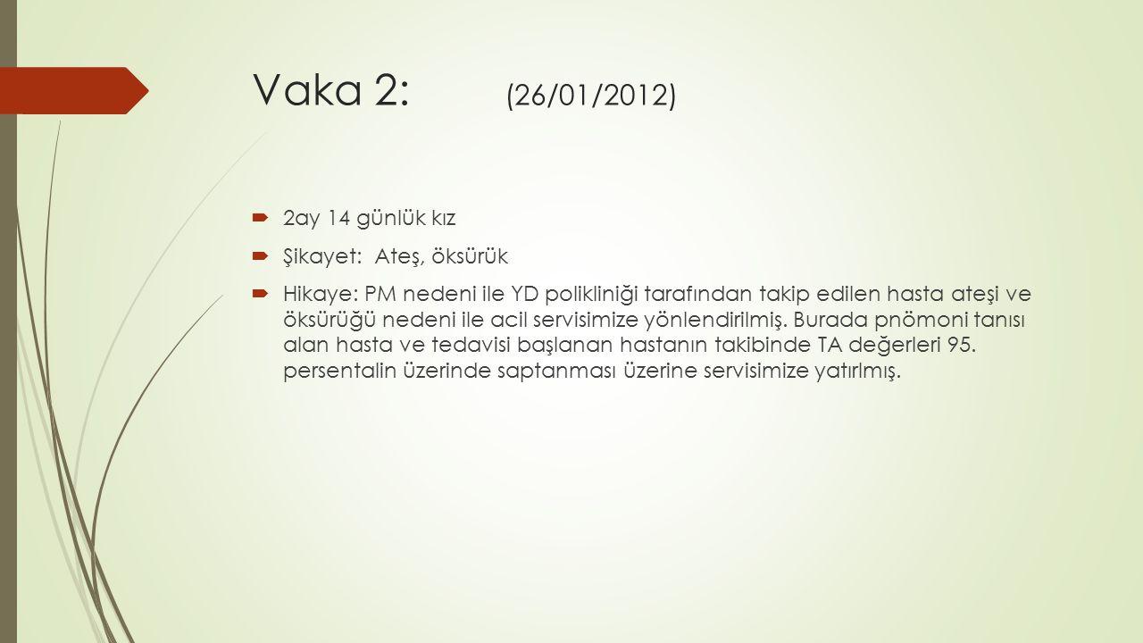 Vaka 2: (26/01/2012)  2ay 14 günlük kız  Şikayet: Ateş, öksürük  Hikaye: PM nedeni ile YD polikliniği tarafından takip edilen hasta ateşi ve öksürü