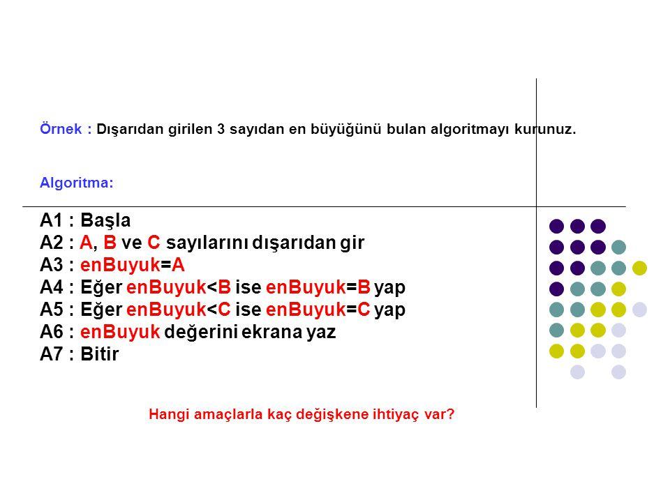 Örnek : Dışarıdan girilen 3 sayıdan en büyüğünü bulan algoritmayı kurunuz.