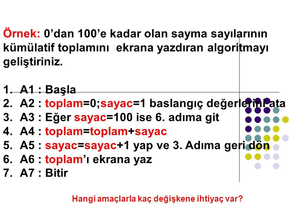 Örnek: 0'dan 100'e kadar olan sayma sayılarının kümülatif toplamını ekrana yazdıran algoritmayı geliştiriniz.