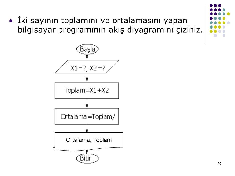 20 İki sayının toplamını ve ortalamasını yapan bilgisayar programının akış diyagramını çiziniz.