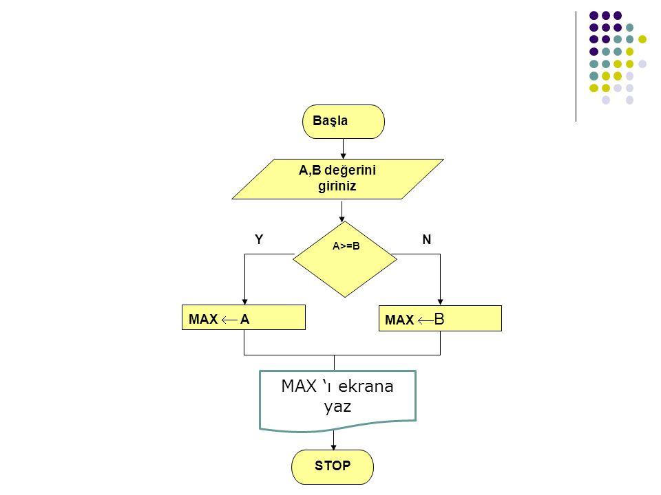 MAX  A STOP YN Başla A,B değerini giriniz MAX  B A>=B MAX 'ı ekrana yaz
