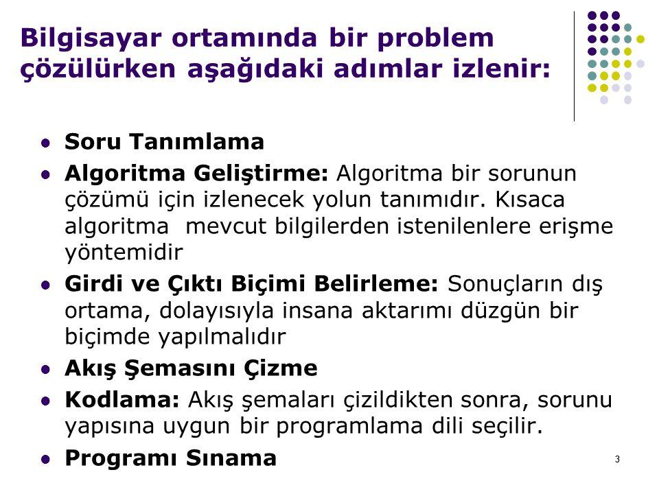 33 Bilgisayar ortamında bir problem çözülürken aşağıdaki adımlar izlenir: Soru Tanımlama Algoritma Geliştirme: Algoritma bir sorunun çözümü için izlenecek yolun tanımıdır.