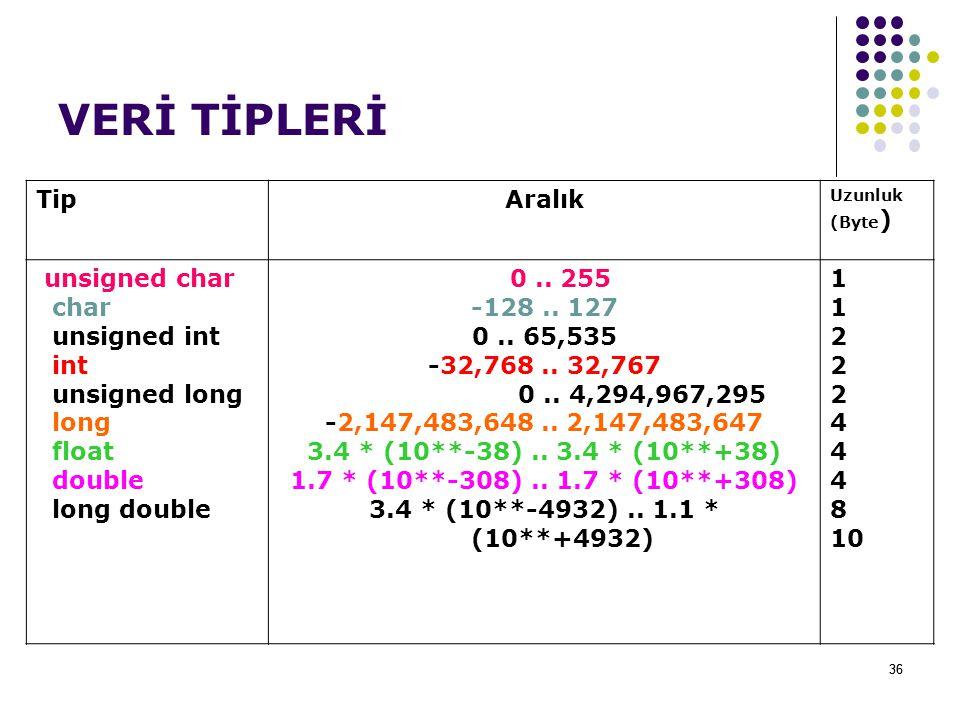 36 VERİ TİPLERİ TipAralık Uzunluk (Byte ) unsigned char char unsigned int int unsigned long long float double long double 0..