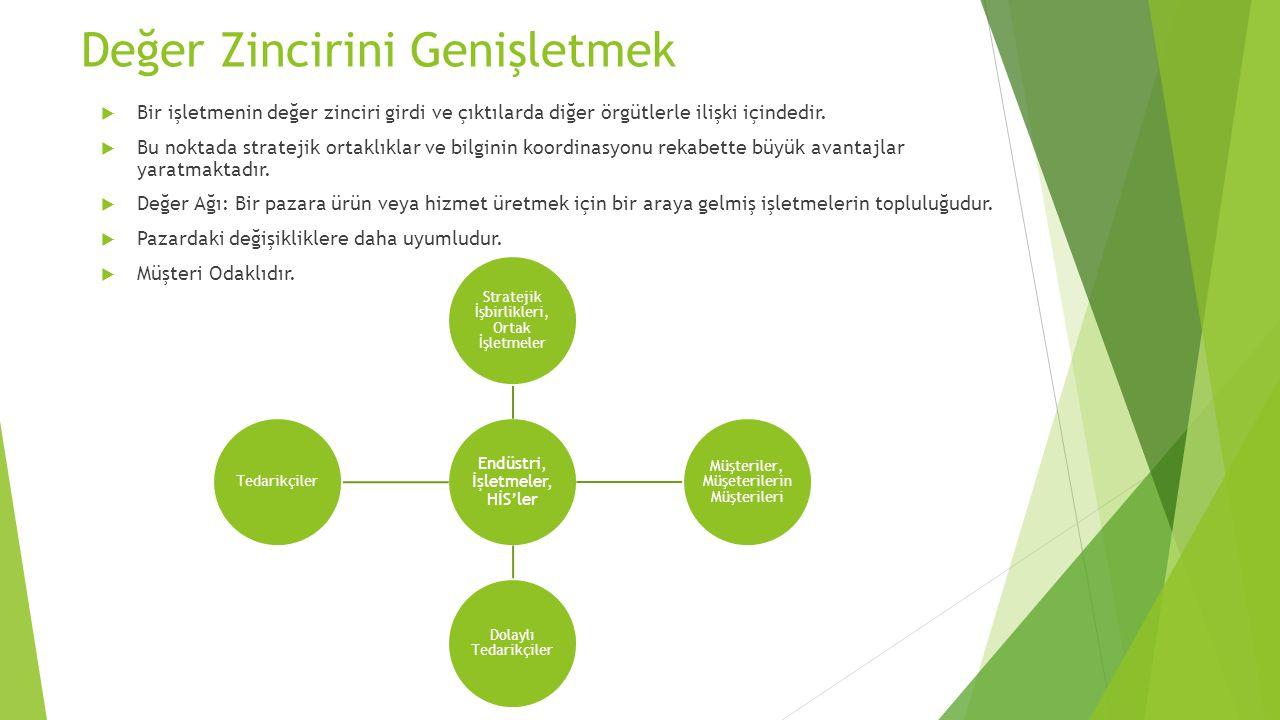 Değer Zincirini Genişletmek  Bir işletmenin değer zinciri girdi ve çıktılarda diğer örgütlerle ilişki içindedir.
