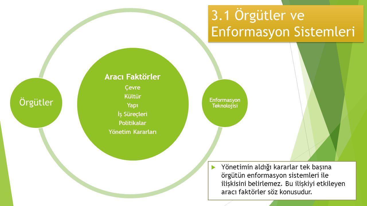 3.1 Örgütler ve Enformasyon Sistemleri  Yönetimin aldığı kararlar tek başına örgütün enformasyon sistemleri ile ilişkisini belirlemez.