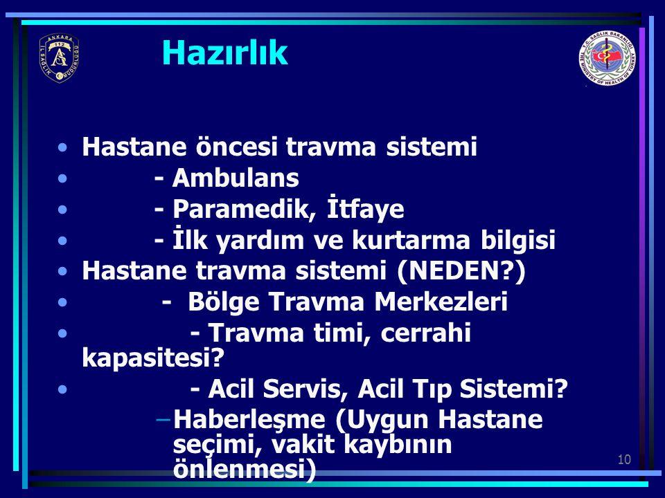 10 Hazırlık Hastane öncesi travma sistemi - Ambulans - Paramedik, İtfaye - İlk yardım ve kurtarma bilgisi Hastane travma sistemi (NEDEN?) - Bölge Trav