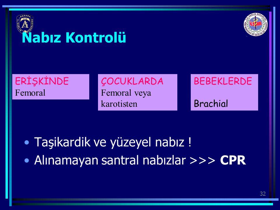 32 Nabız Kontrolü Taşikardik ve yüzeyel nabız ! Alınamayan santral nabızlar >>> CPR ERİŞKİNDE Femoral ÇOCUKLARDA Femoral veya karotisten BEBEKLERDE Br