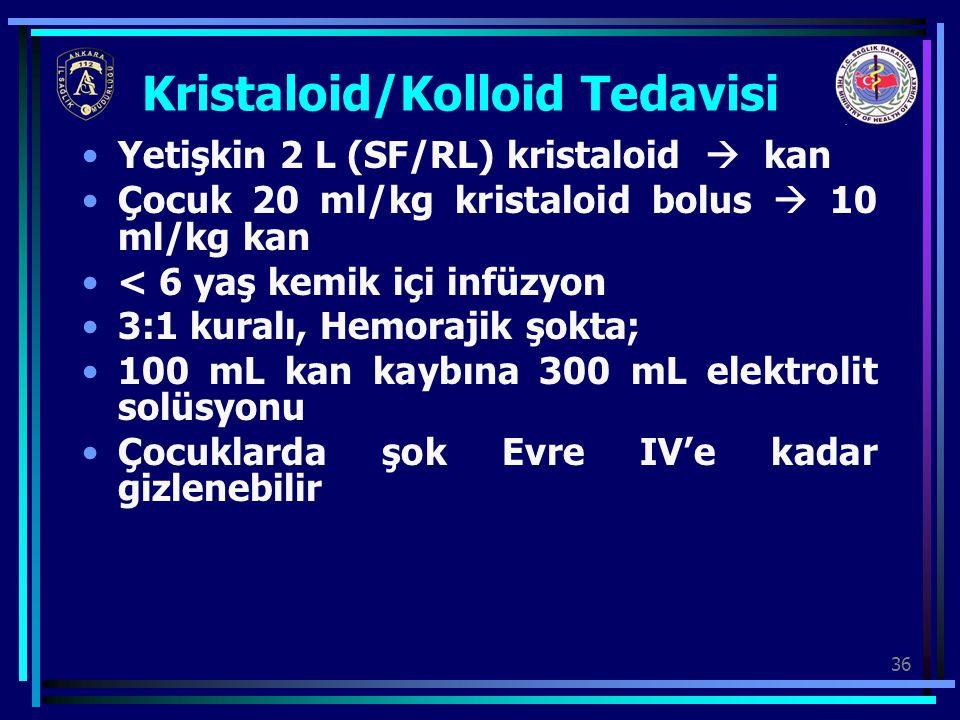 36 Kristaloid/Kolloid Tedavisi Yetişkin 2 L (SF/RL) kristaloid  kan Çocuk 20 ml/kg kristaloid bolus  10 ml/kg kan < 6 yaş kemik içi infüzyon 3:1 kur