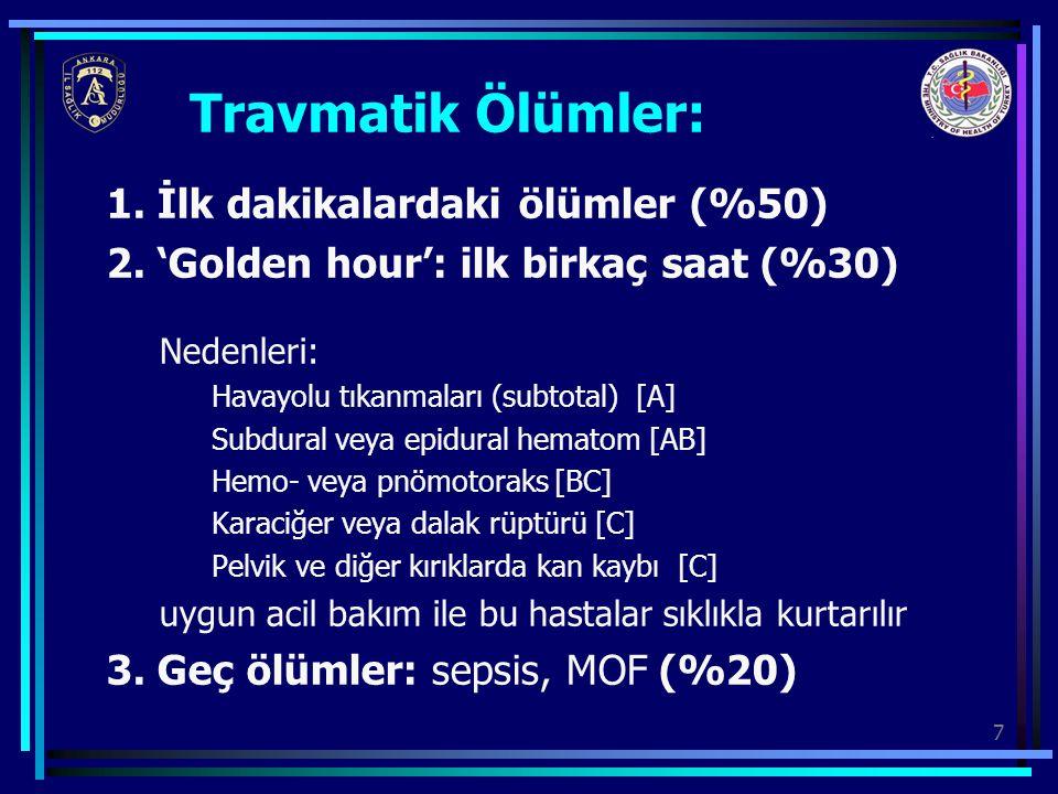 7 1. İlk dakikalardaki ölümler (%50) 2. 'Golden hour': ilk birkaç saat (%30) Nedenleri: Havayolu tıkanmaları (subtotal) [A] Subdural veya epidural hem
