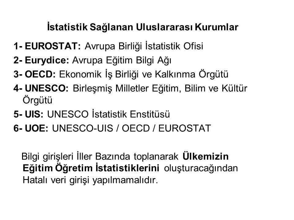 1- EUROSTAT: Avrupa Birliği İstatistik Ofisi 2- Eurydice: Avrupa Eğitim Bilgi Ağı 3- OECD: Ekonomik İş Birliği ve Kalkınma Örgütü 4- UNESCO: Birleşmiş