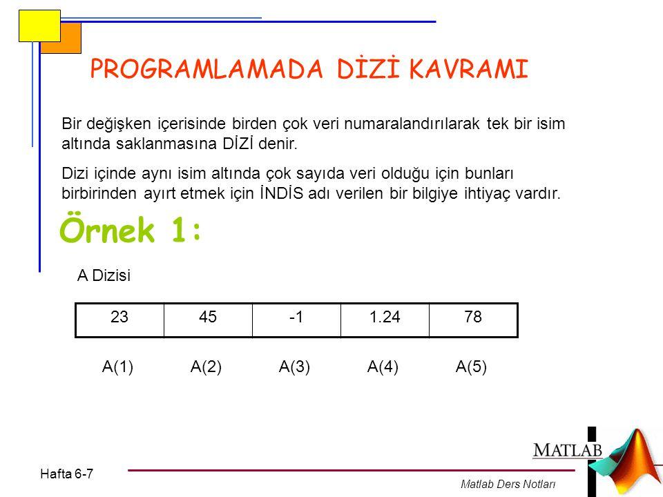 Hafta 6-7 Matlab Ders Notları 3x3'lük bir matris dışardan girilerek (okutularak) bu matrisin ana köşegen elemanlarının toplamını bulan programı yazınız.
