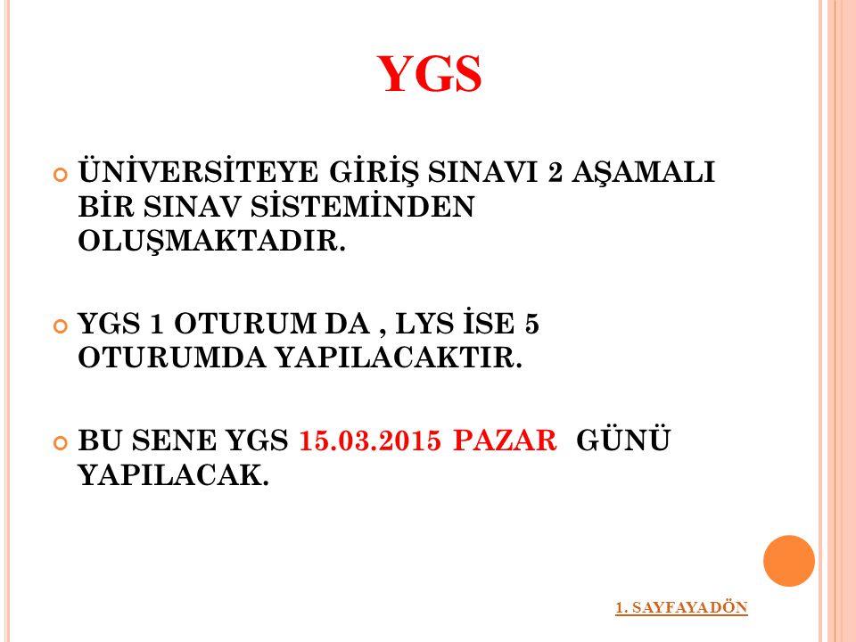 LYS PUAN TÜRLERİ YÜZDELİK ORANLARI (DİL) 2. SAYFAYA DÖN