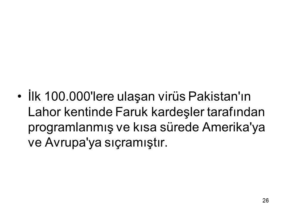 İlk 100.000'lere ulaşan virüs Pakistan'ın Lahor kentinde Faruk kardeşler tarafından programlanmış ve kısa sürede Amerika'ya ve Avrupa'ya sıçramıştır.