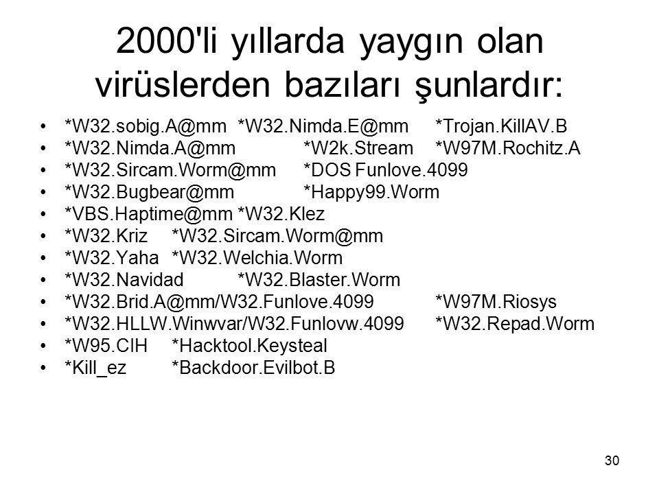 2000'li yıllarda yaygın olan virüslerden bazıları şunlardır: *W32.sobig.A@mm *W32.Nimda.E@mm *Trojan.KillAV.B *W32.Nimda.A@mm *W2k.Stream *W97M.Rochit