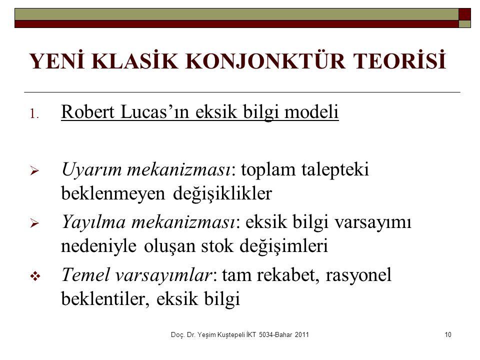 Doç. Dr. Yeşim Kuştepeli İKT 5034-Bahar 201110 YENİ KLASİK KONJONKTÜR TEORİSİ 1. Robert Lucas'ın eksik bilgi modeli  Uyarım mekanizması: toplam talep
