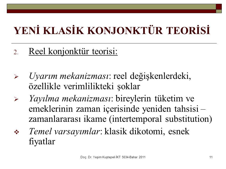 Doç. Dr. Yeşim Kuştepeli İKT 5034-Bahar 201111 2. Reel konjonktür teorisi:  Uyarım mekanizması: reel değişkenlerdeki, özellikle verimlilikteki şoklar