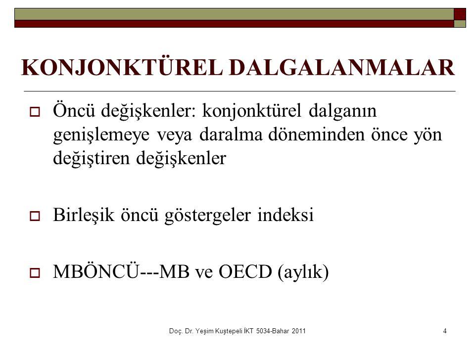 Doç. Dr. Yeşim Kuştepeli İKT 5034-Bahar 20114 KONJONKTÜREL DALGALANMALAR  Öncü değişkenler: konjonktürel dalganın genişlemeye veya daralma döneminden