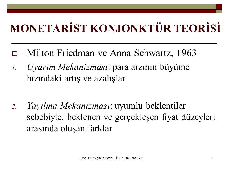 Doç. Dr. Yeşim Kuştepeli İKT 5034-Bahar 20118 MONETARİST KONJONKTÜR TEORİSİ  Milton Friedman ve Anna Schwartz, 1963 1. Uyarım Mekanizması: para arzın