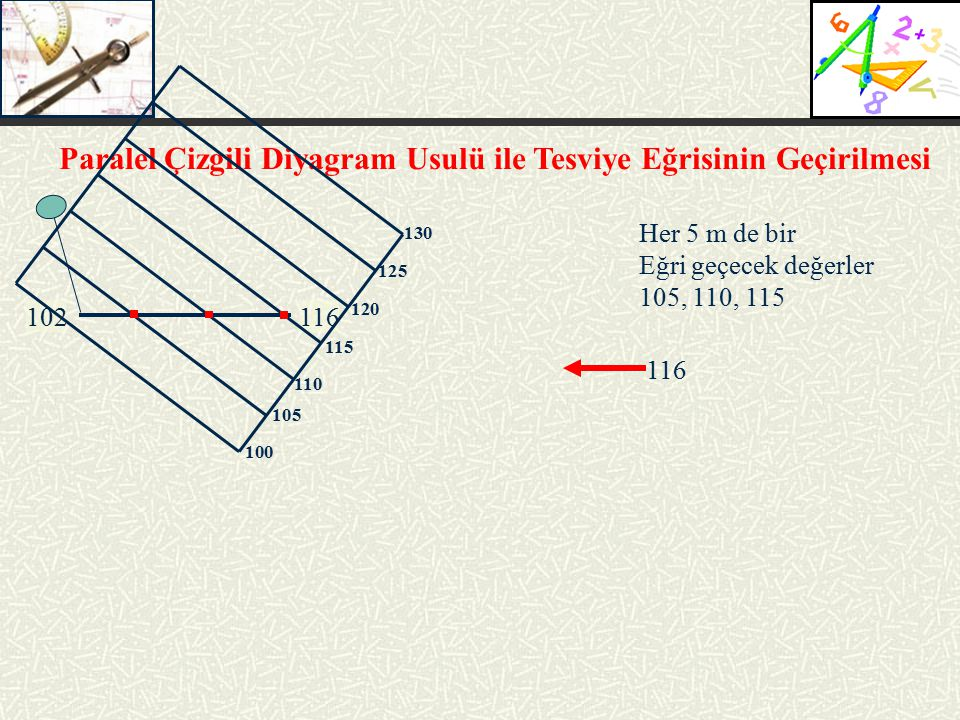 Paralel Çizgili Diyagram Usulü ile Tesviye Eğrisinin Geçirilmesi 102116 Her 5 m de bir Eğri geçecek değerler 105, 110, 115 116 100 105 110 115 120 125
