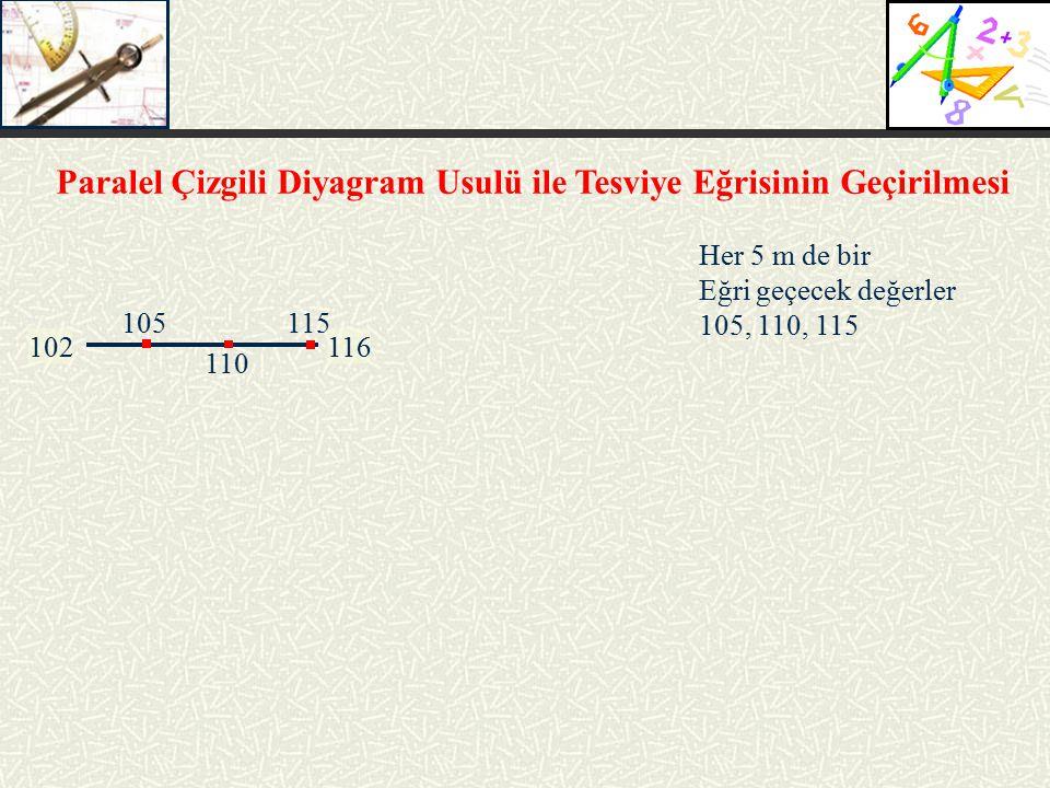 Paralel Çizgili Diyagram Usulü ile Tesviye Eğrisinin Geçirilmesi 102116 Her 5 m de bir Eğri geçecek değerler 105, 110, 115 105 110 115