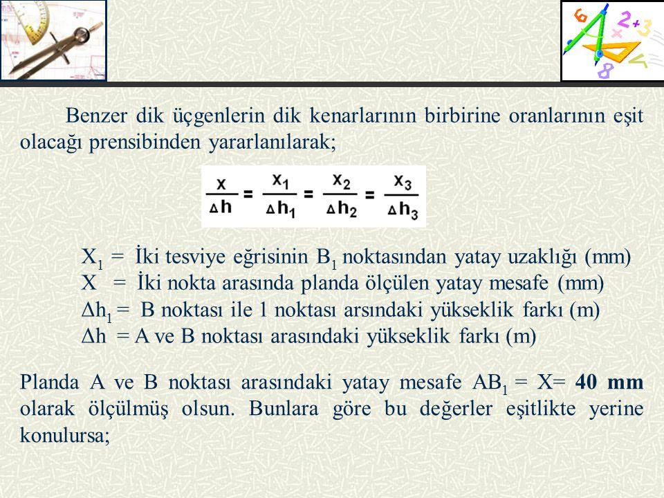 Benzer dik üçgenlerin dik kenarlarının birbirine oranlarının eşit olacağı prensibinden yararlanılarak; X 1 = İki tesviye eğrisinin B 1 noktasından yat